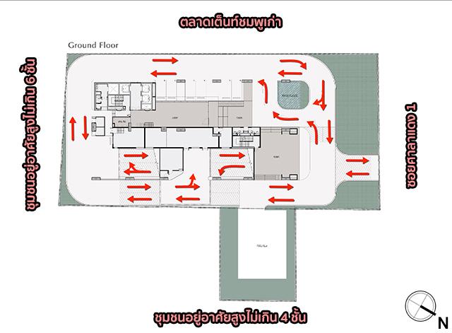 plan-ground