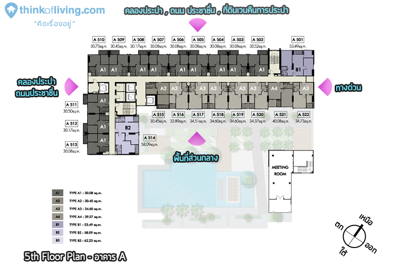The niche mono รัชวิภา_5A Plan